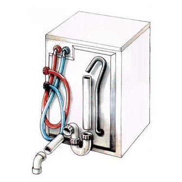 Підключення пральної та посудомийної машини
